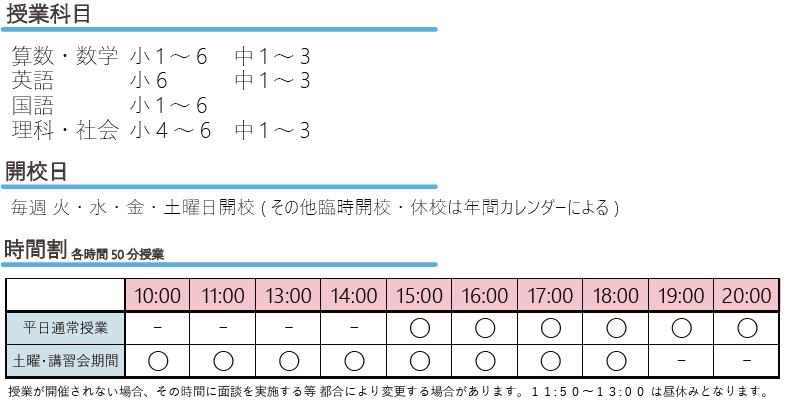 授業科目 開校日 時間割